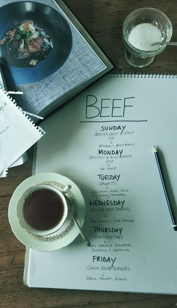 beefweek