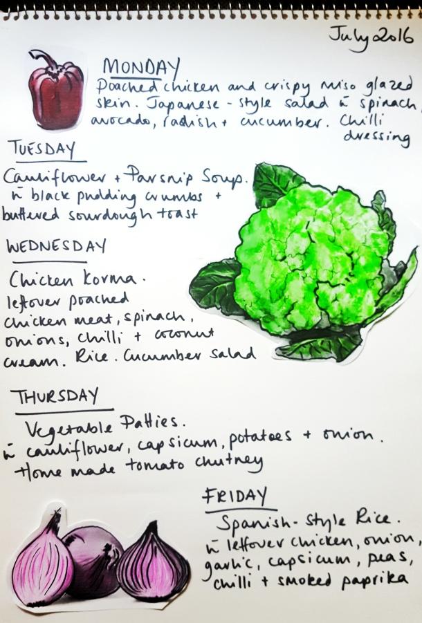 cauliflowerplan
